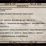 CoCo Release Screenshot Stats