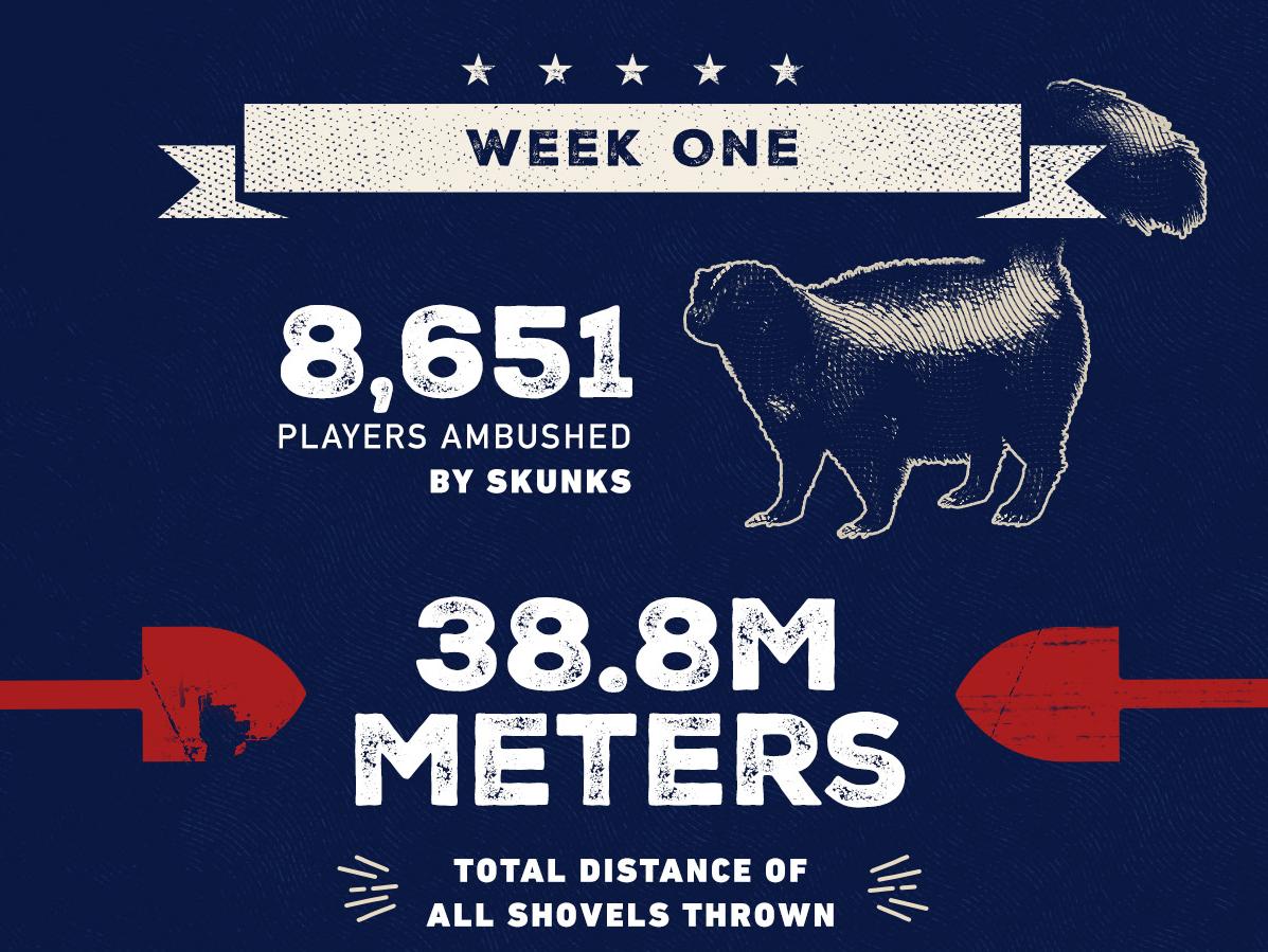 FC5 Infographic Stats Week1 EN 1522858126 crop