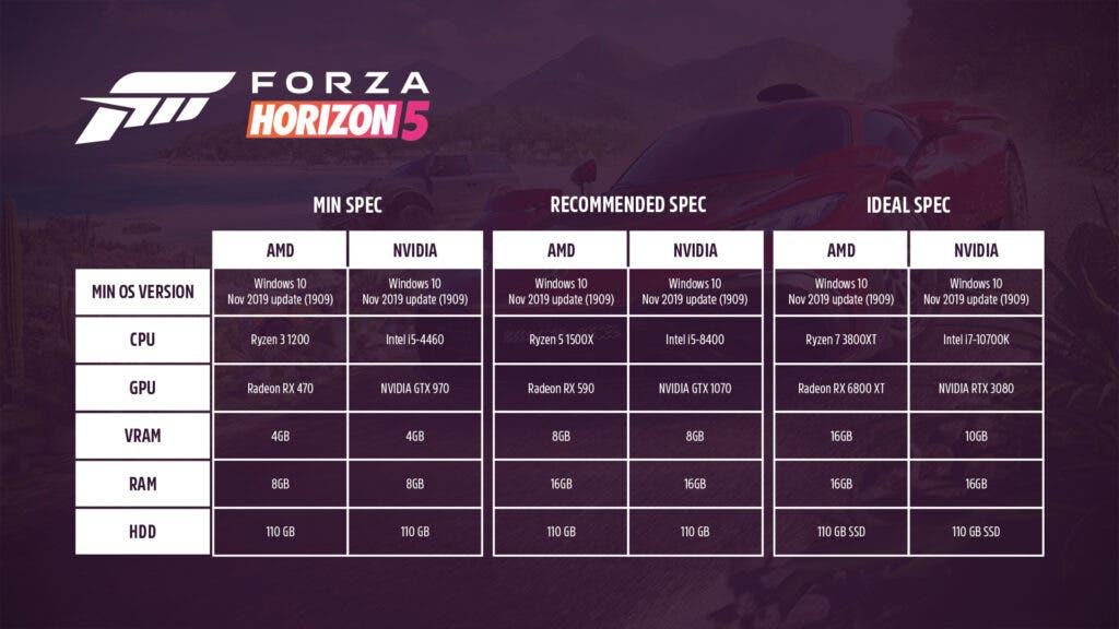Forza Horizon 5 - PC Specs